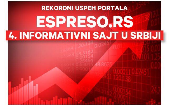 Espreso.rs