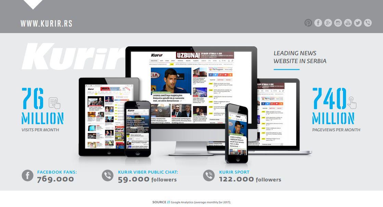 Web chat online srbija